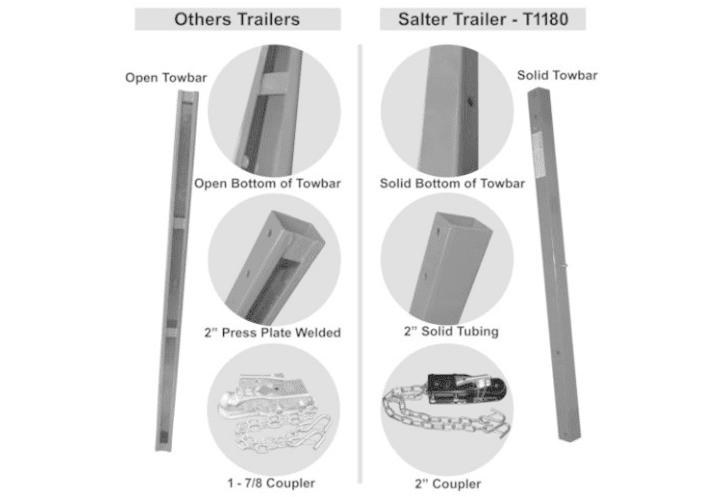 5 x 8 Fold-up Trailer Galvanized
